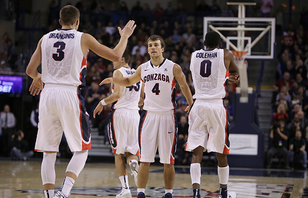 Gonzaga downs Pacific for 4th straight win